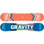 Gravity THUNDER 19/20 návod a manuál