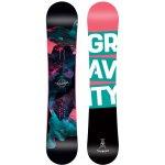 Gravity Thunder 20/21 návod a manuál